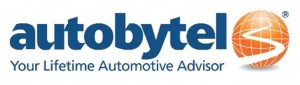 Autobytel Inc.